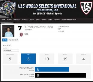 Стивен Сардарян - лучший нападающий чемпионата по хоккею U15 World Selects Invitational 2018-03 состоящую в Philadelphia США, среди 36 команд мира.